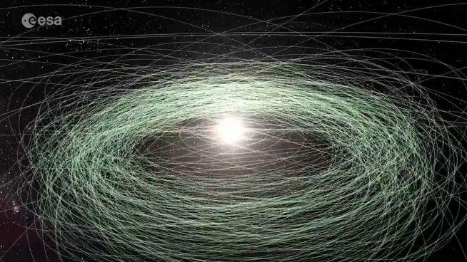 14.099 Asteroiden: Gefahren in unserem Sonnensystem
