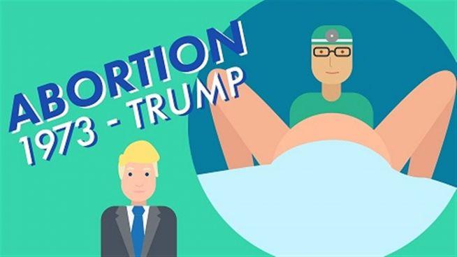 Wegen Trump: Neuer Streit um Abtreibungsgesetze